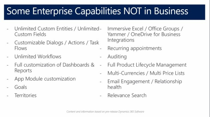 Business Limitation.jpg